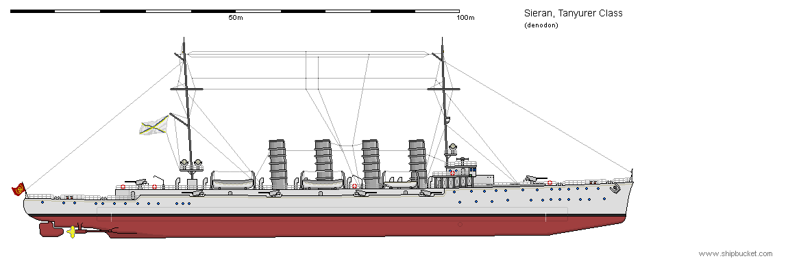 Tanyurer Class Cruiser As Built